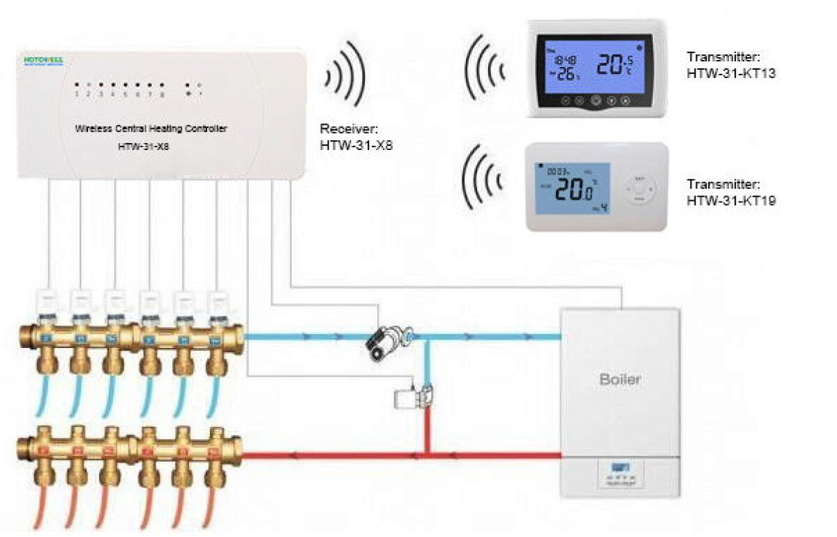 Wireless central heating controller wiring.jpg