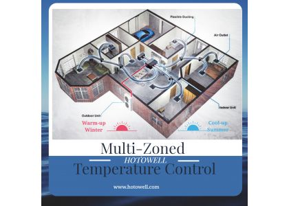 What is a multi-room Temperature Control System?